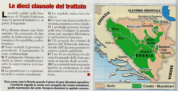 Storia Della Ex Jugoslavia Liceo Scientifico Gbquadri